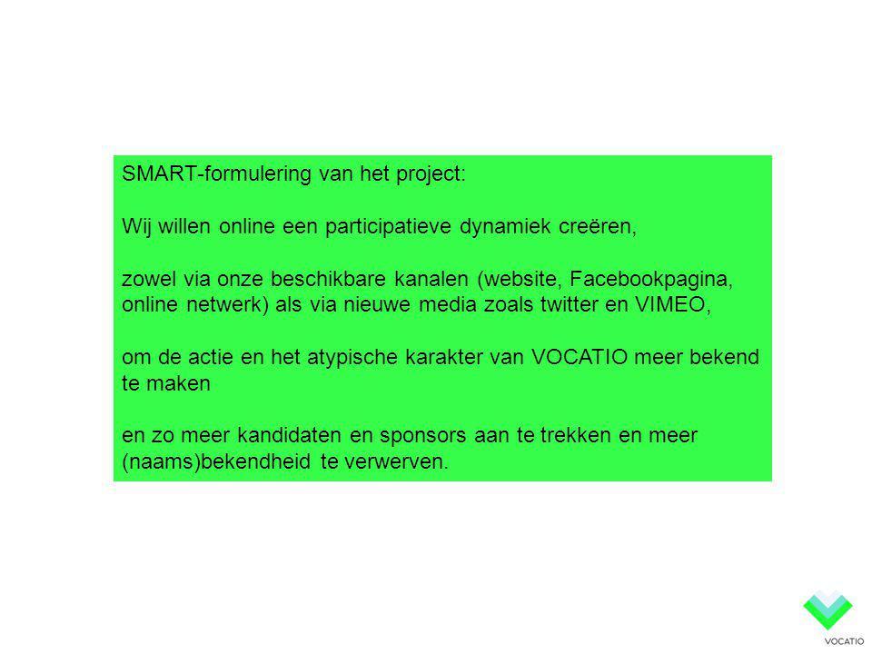 SMART-formulering van het project:
