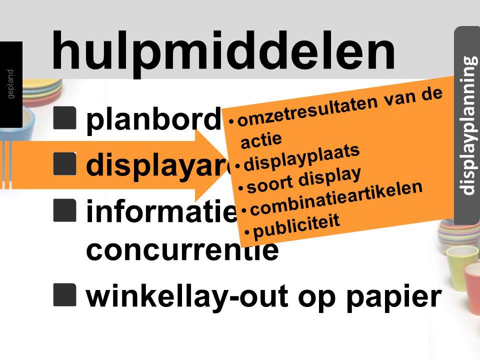 hulpmiddelen planbord displayarchief informatie over concurrentie