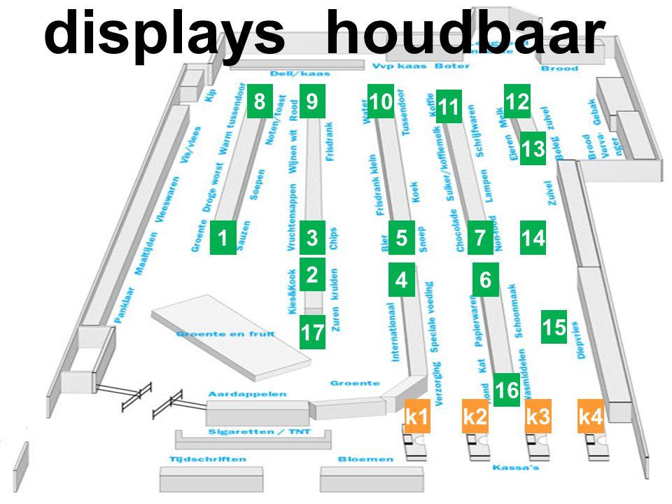 displays houdbaar 8 9 10 12 11 13 1 3 5 7 14 2 4 6 15 17 16 k1 k2 k3 k4 gepland