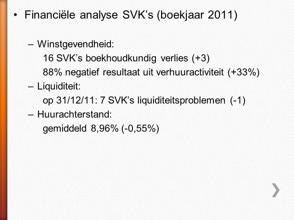 Financiële analyse SVK's (boekjaar 2011)