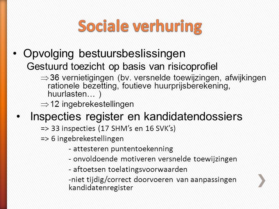 Sociale verhuring Opvolging bestuursbeslissingen