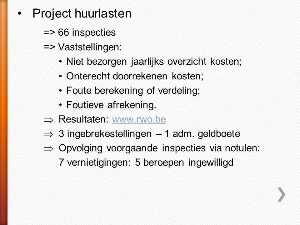 Project huurlasten => 66 inspecties => Vaststellingen: