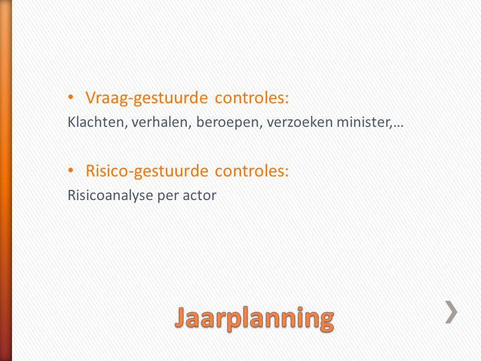 Jaarplanning Vraag-gestuurde controles: Risico-gestuurde controles: