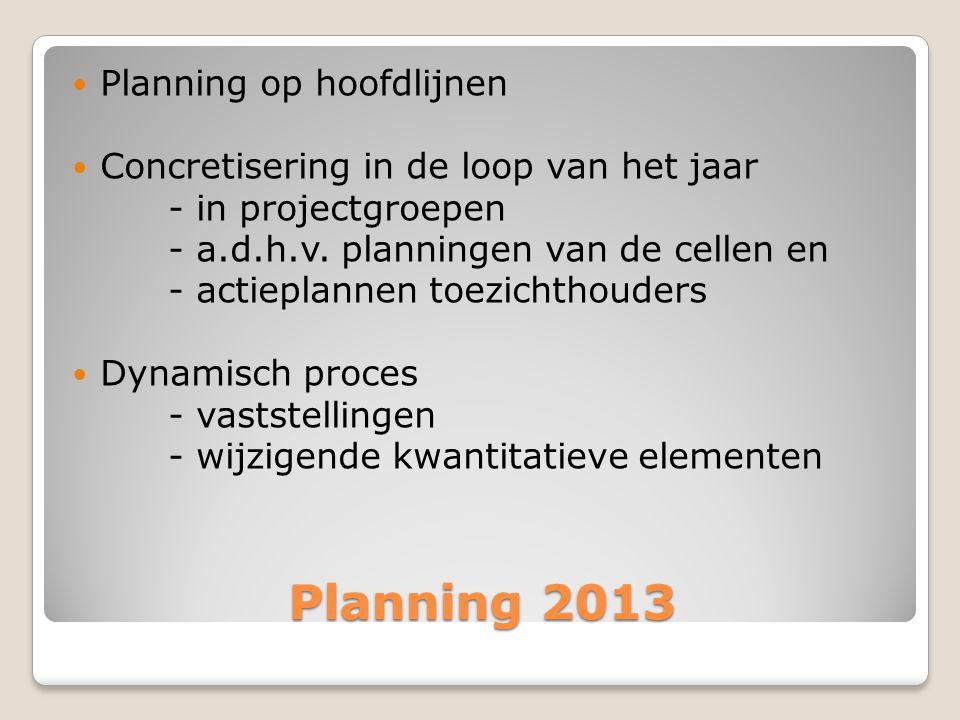 Planning 2013 Planning op hoofdlijnen