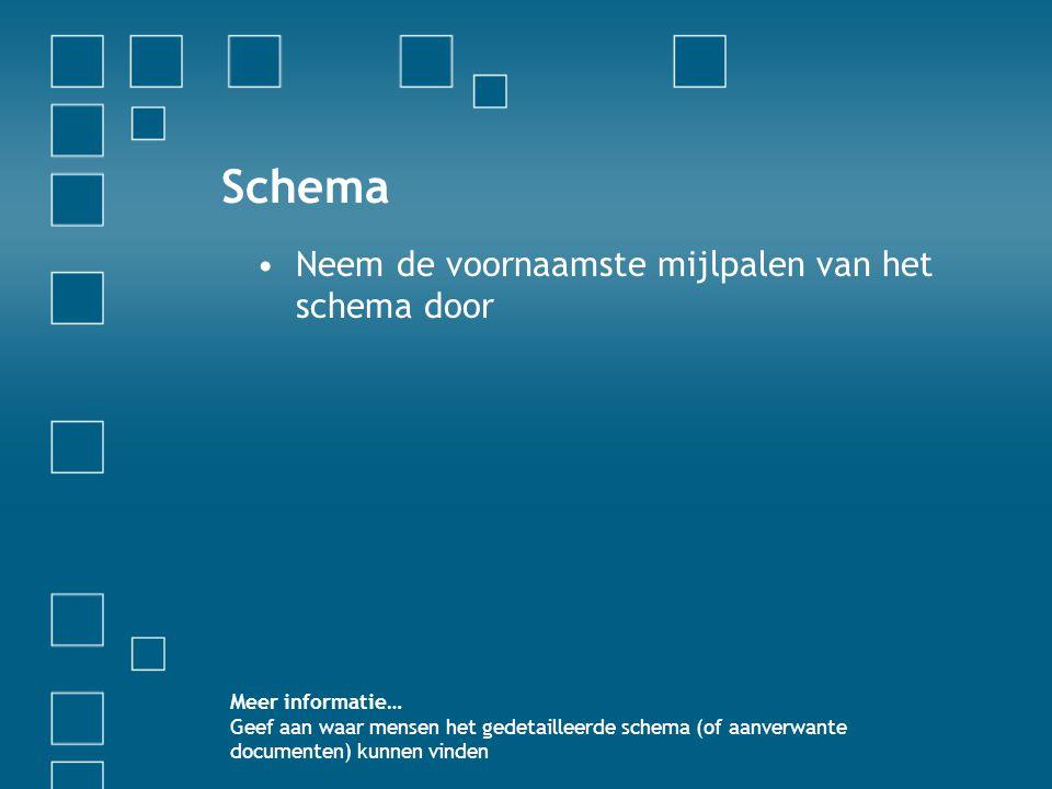 Schema Neem de voornaamste mijlpalen van het schema door