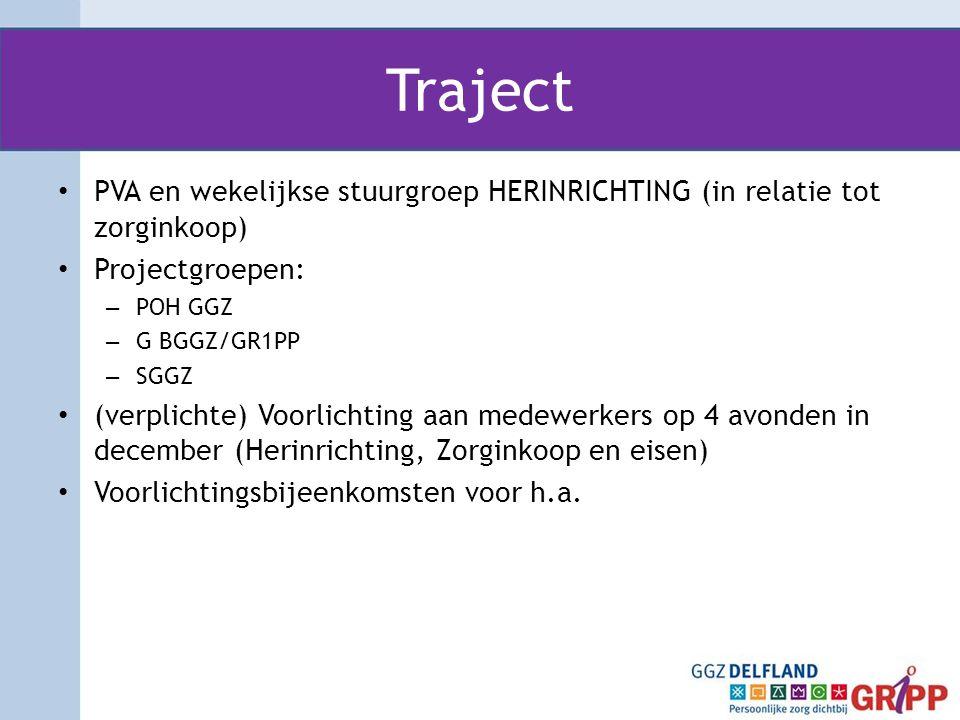 Traject PVA en wekelijkse stuurgroep HERINRICHTING (in relatie tot zorginkoop) Projectgroepen: POH GGZ.