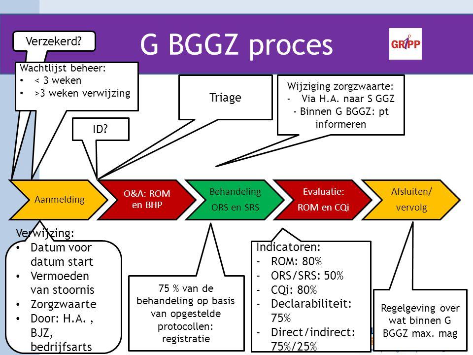 G BGGZ proces Verzekerd Triage ID Verwijzing: Datum voor datum start