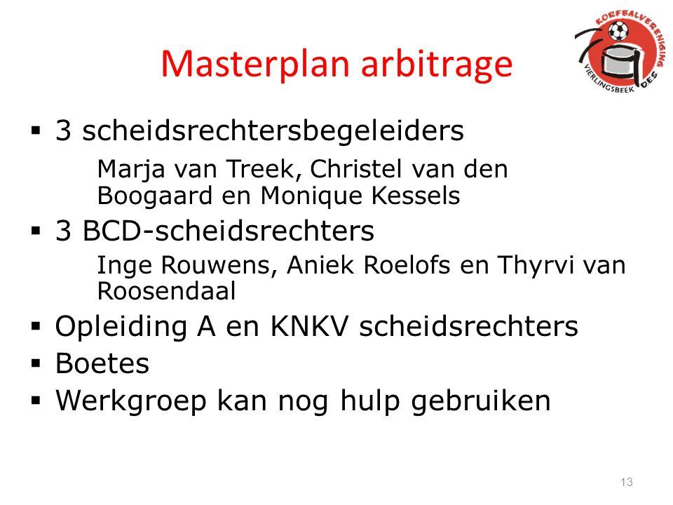 Masterplan arbitrage 3 scheidsrechtersbegeleiders