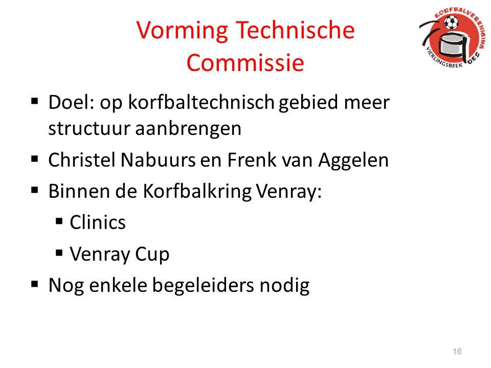 Vorming Technische Commissie