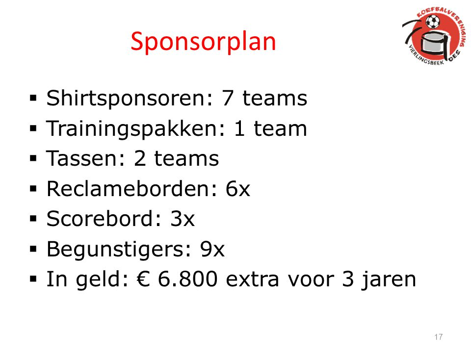 Sponsorplan Shirtsponsoren: 7 teams Trainingspakken: 1 team