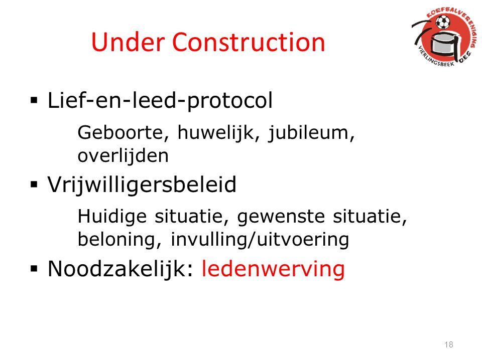 Under Construction Lief-en-leed-protocol