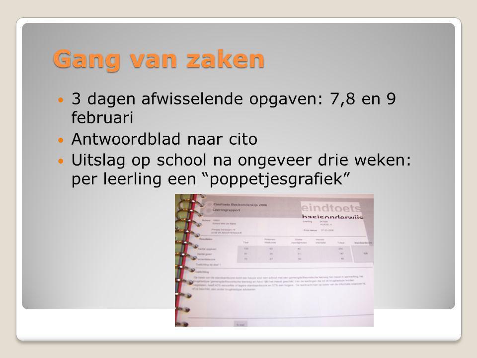 Gang van zaken 3 dagen afwisselende opgaven: 7,8 en 9 februari