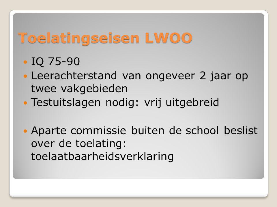 Toelatingseisen LWOO IQ 75-90