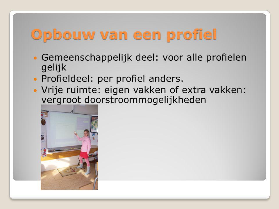 Opbouw van een profiel Gemeenschappelijk deel: voor alle profielen gelijk. Profieldeel: per profiel anders.
