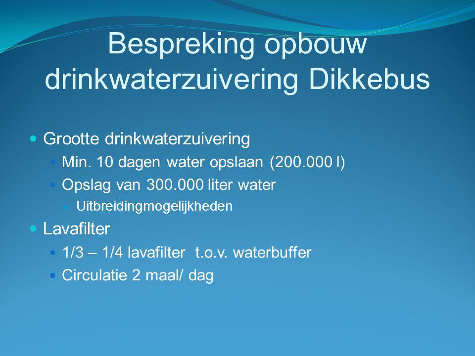 Bespreking opbouw drinkwaterzuivering Dikkebus