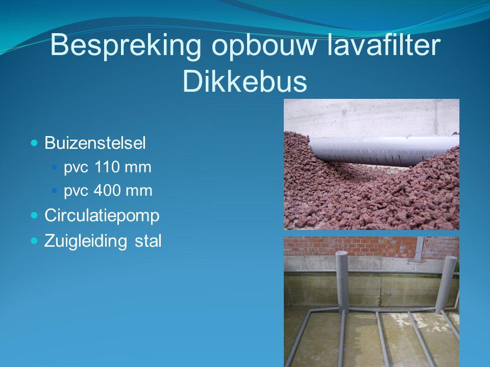 Bespreking opbouw lavafilter Dikkebus