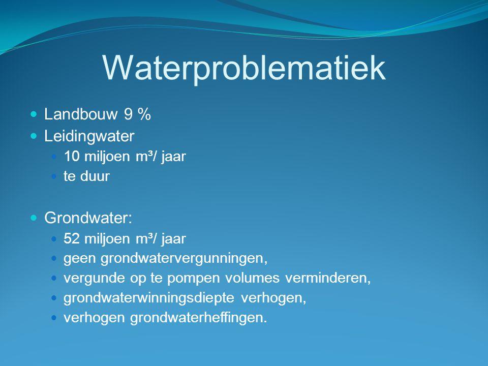 Waterproblematiek Landbouw 9 % Leidingwater Grondwater: