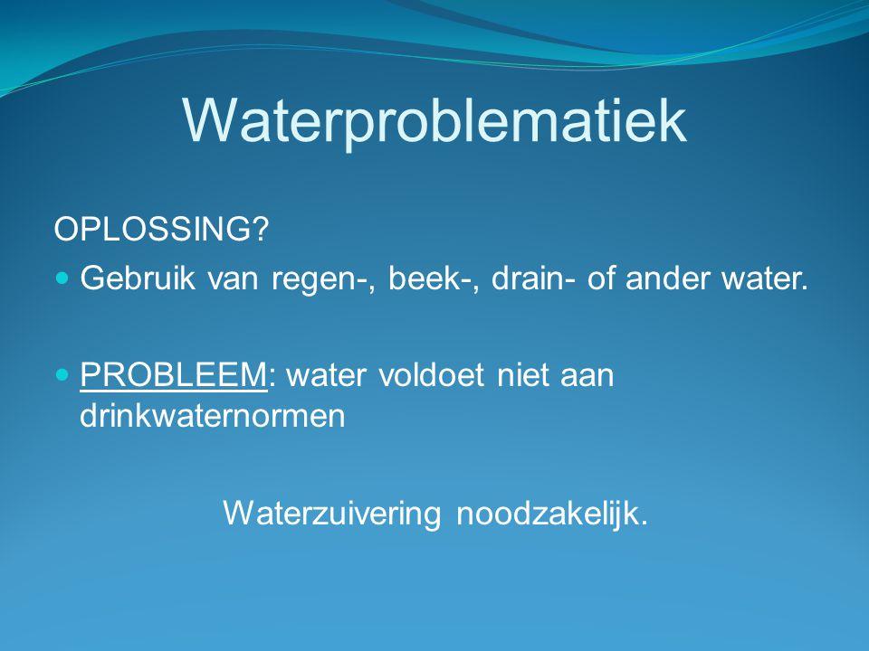Waterzuivering noodzakelijk.