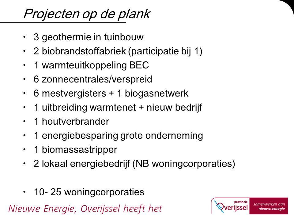Projecten op de plank 3 geothermie in tuinbouw