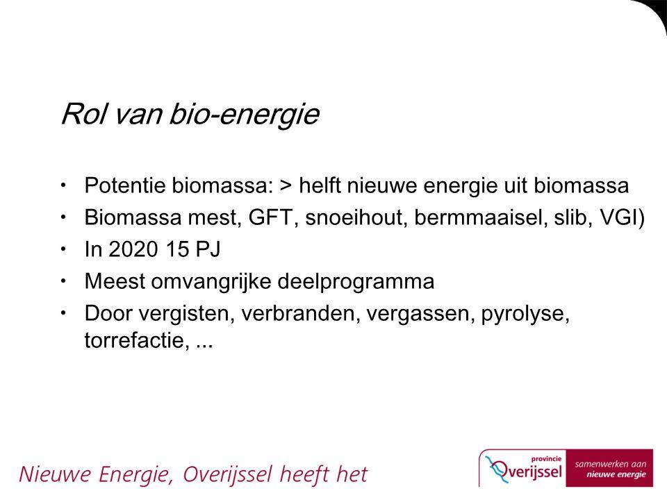 Rol van bio-energie Potentie biomassa: > helft nieuwe energie uit biomassa. Biomassa mest, GFT, snoeihout, bermmaaisel, slib, VGI)