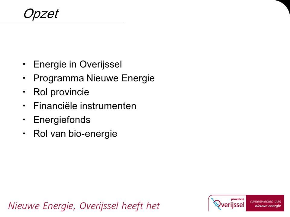 Opzet Energie in Overijssel Programma Nieuwe Energie Rol provincie