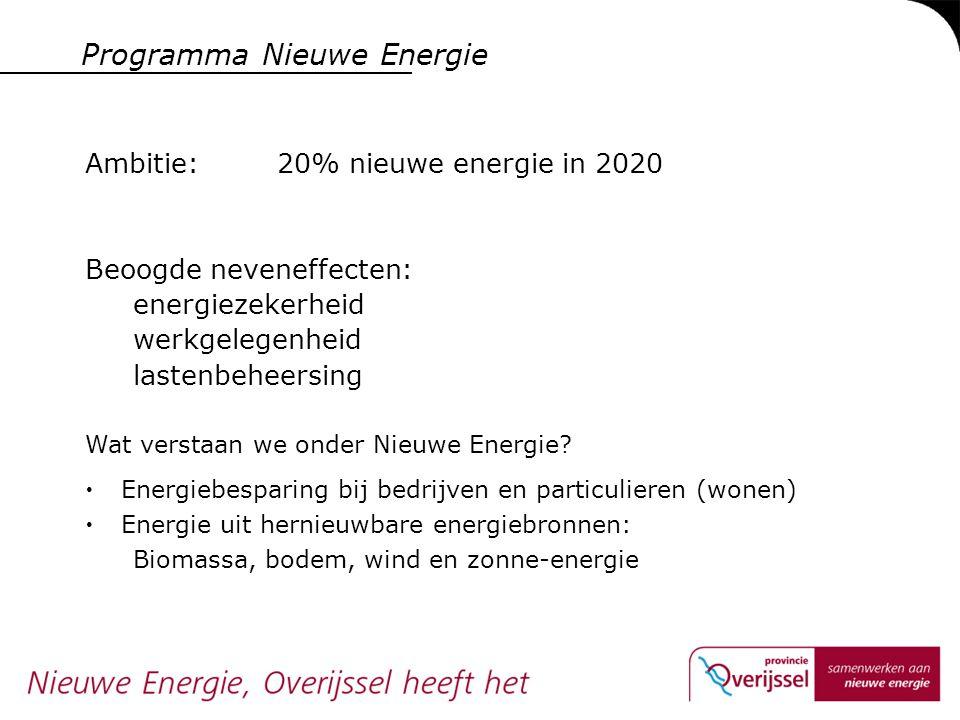 Programma Nieuwe Energie