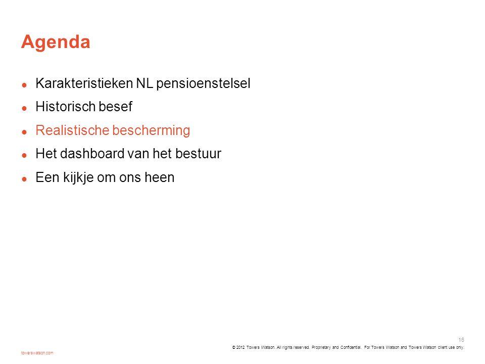 Agenda Karakteristieken NL pensioenstelsel Historisch besef
