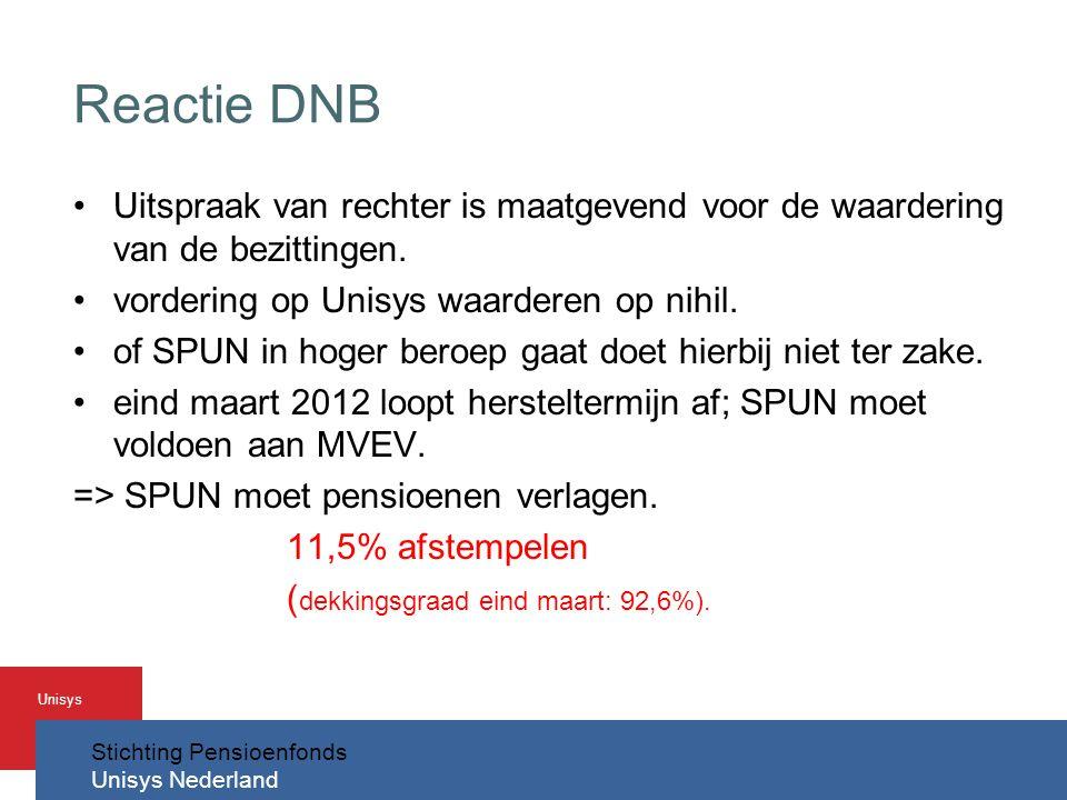 Reactie DNB Uitspraak van rechter is maatgevend voor de waardering van de bezittingen. vordering op Unisys waarderen op nihil.
