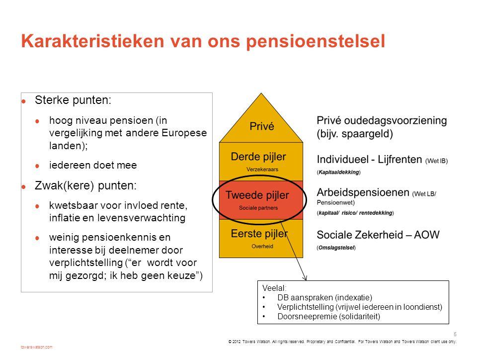 Karakteristieken van ons pensioenstelsel