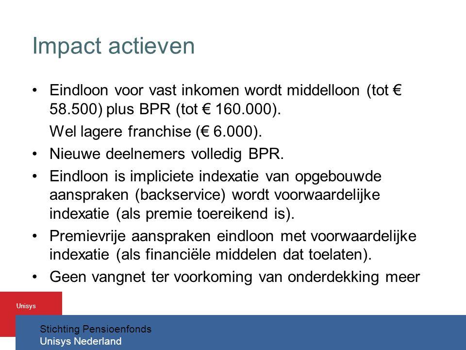 Impact actieven Eindloon voor vast inkomen wordt middelloon (tot € 58.500) plus BPR (tot € 160.000).