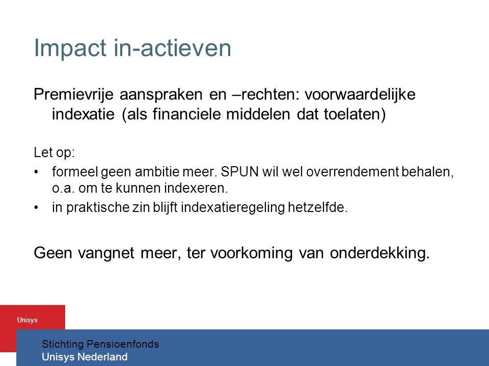 Impact in-actieven Premievrije aanspraken en –rechten: voorwaardelijke indexatie (als financiele middelen dat toelaten)