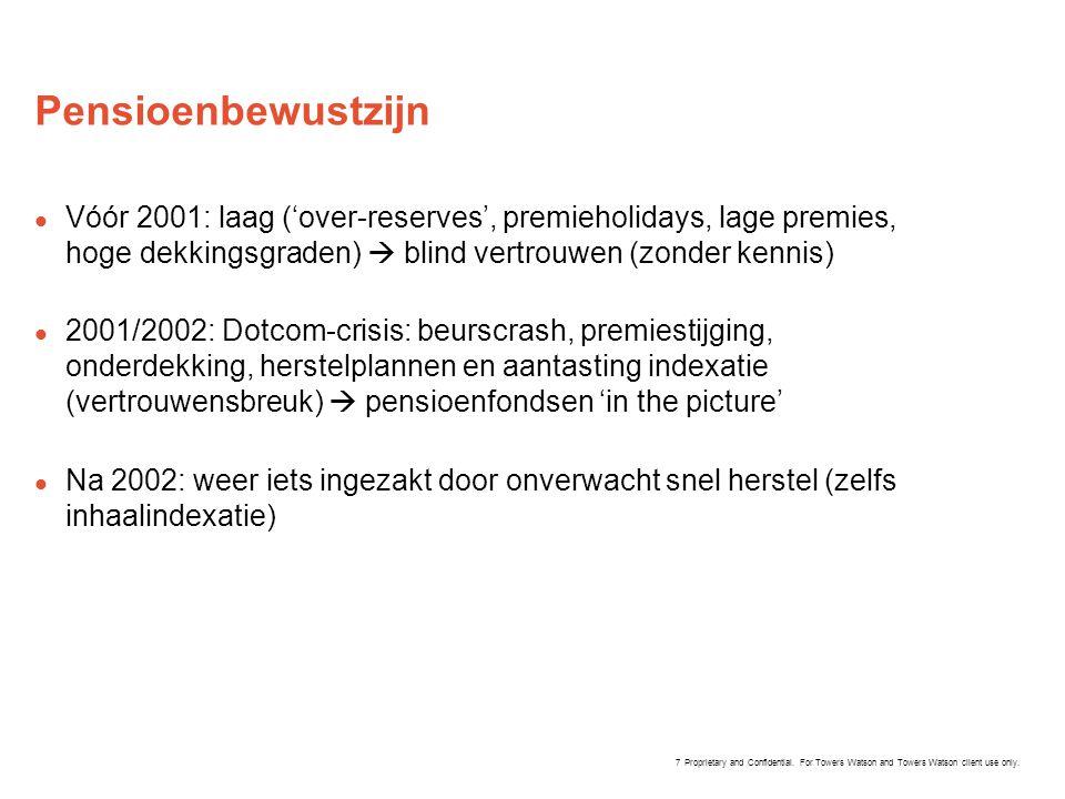 Pensioenbewustzijn Vóór 2001: laag ('over-reserves', premieholidays, lage premies, hoge dekkingsgraden)  blind vertrouwen (zonder kennis)