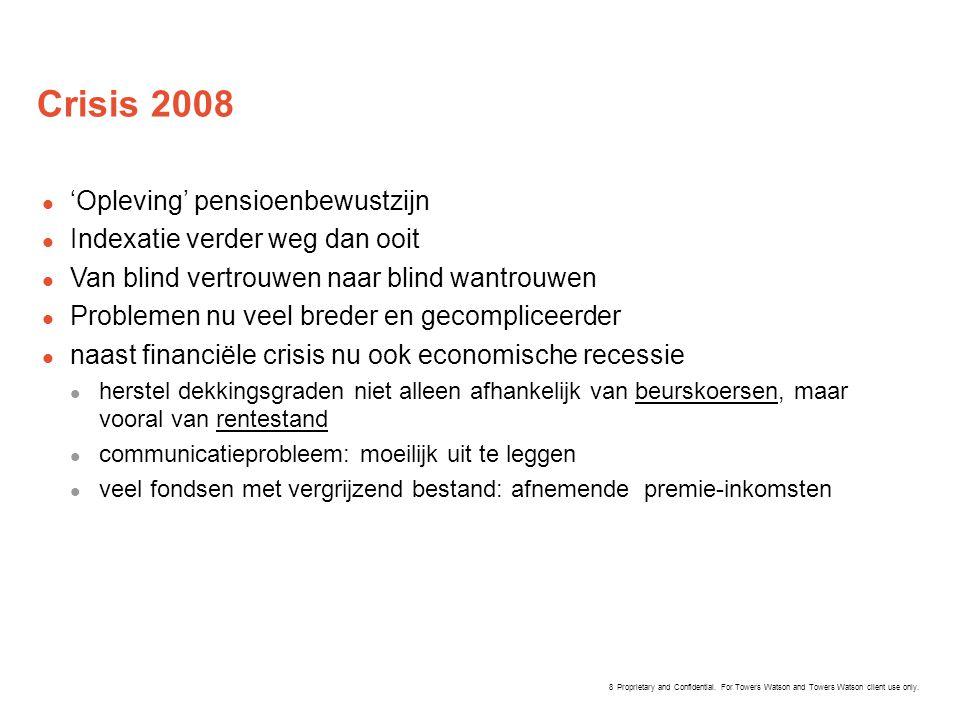 Crisis 2008 'Opleving' pensioenbewustzijn