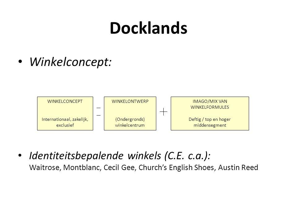 Docklands Winkelconcept: