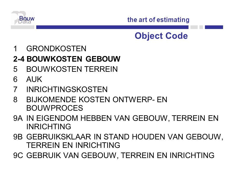 Object Code 1 GRONDKOSTEN 2-4 BOUWKOSTEN GEBOUW 5 BOUWKOSTEN TERREIN