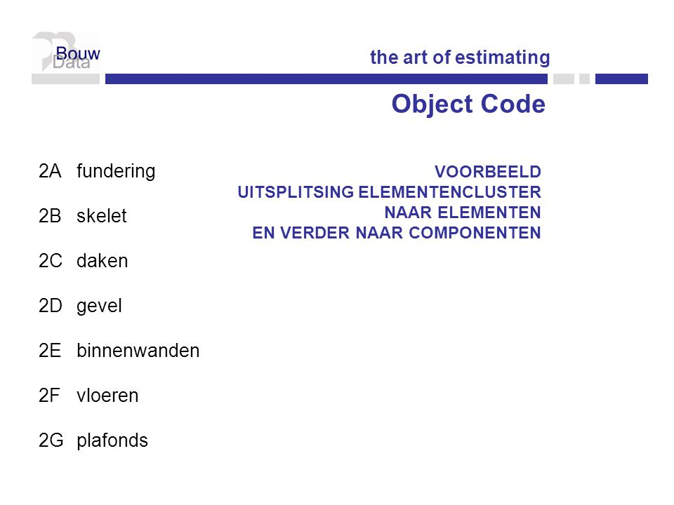 Object Code the art of estimating 2A fundering 2B skelet 2C daken