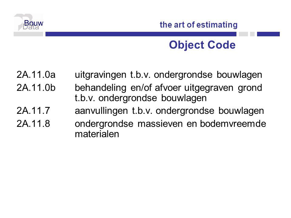 Object Code 2A.11.0a uitgravingen t.b.v. ondergrondse bouwlagen