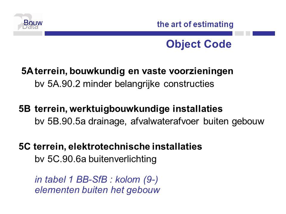Object Code 5A terrein, bouwkundig en vaste voorzieningen