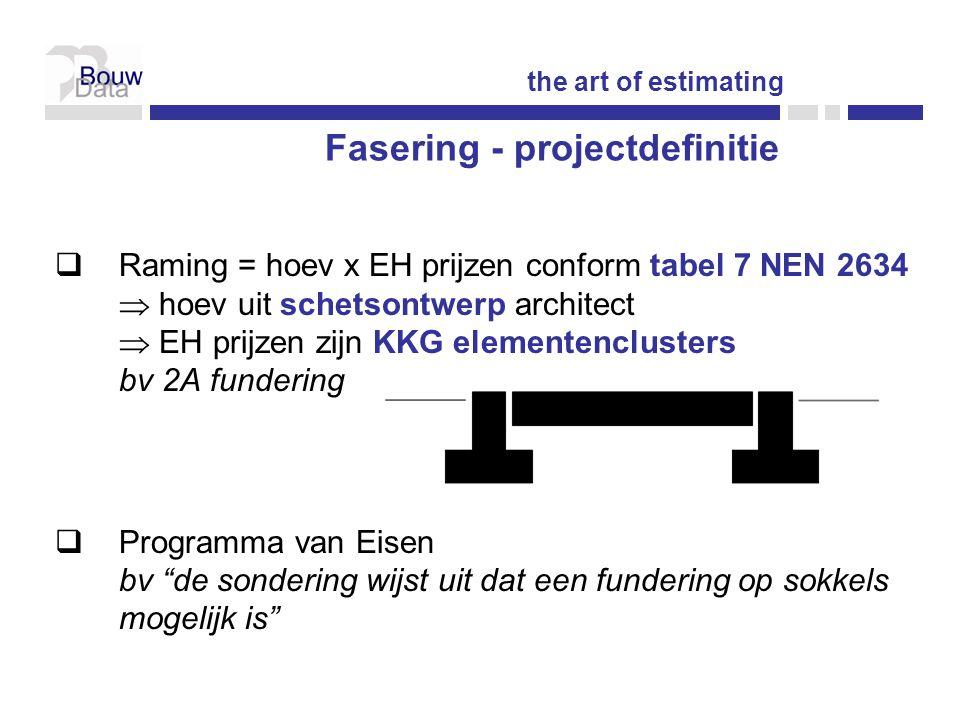 Fasering - projectdefinitie