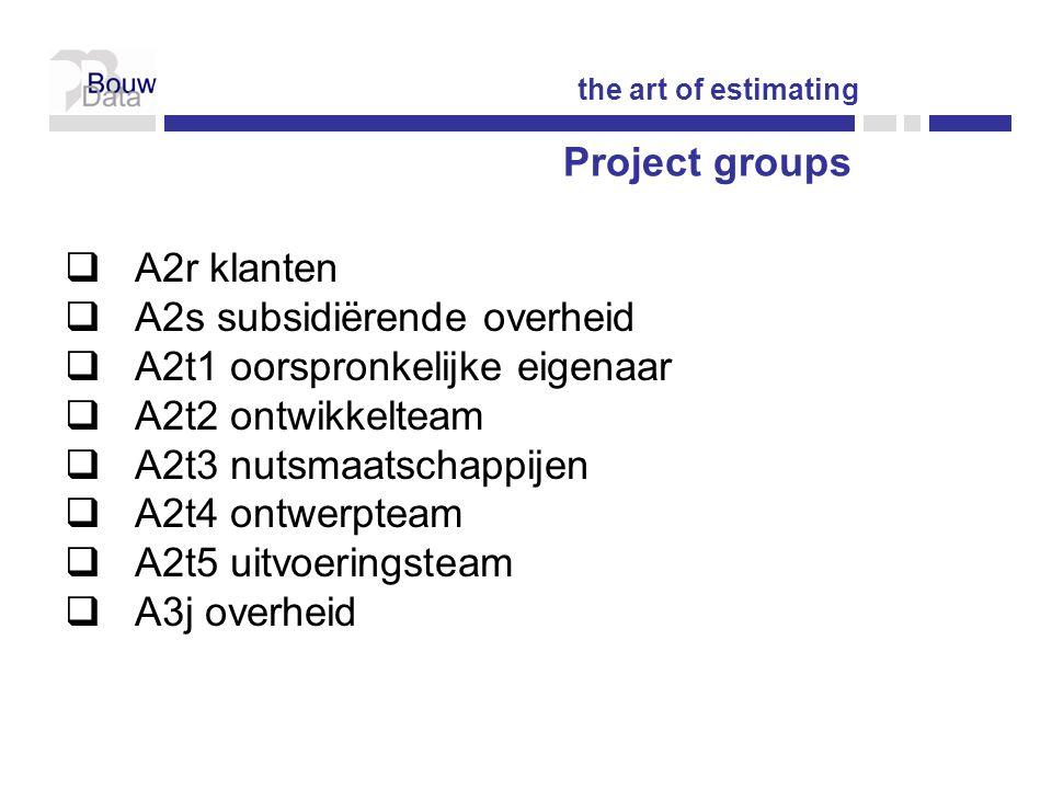 A2s subsidiërende overheid A2t1 oorspronkelijke eigenaar