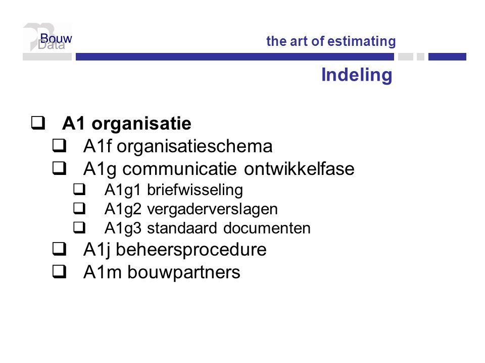 A1g communicatie ontwikkelfase