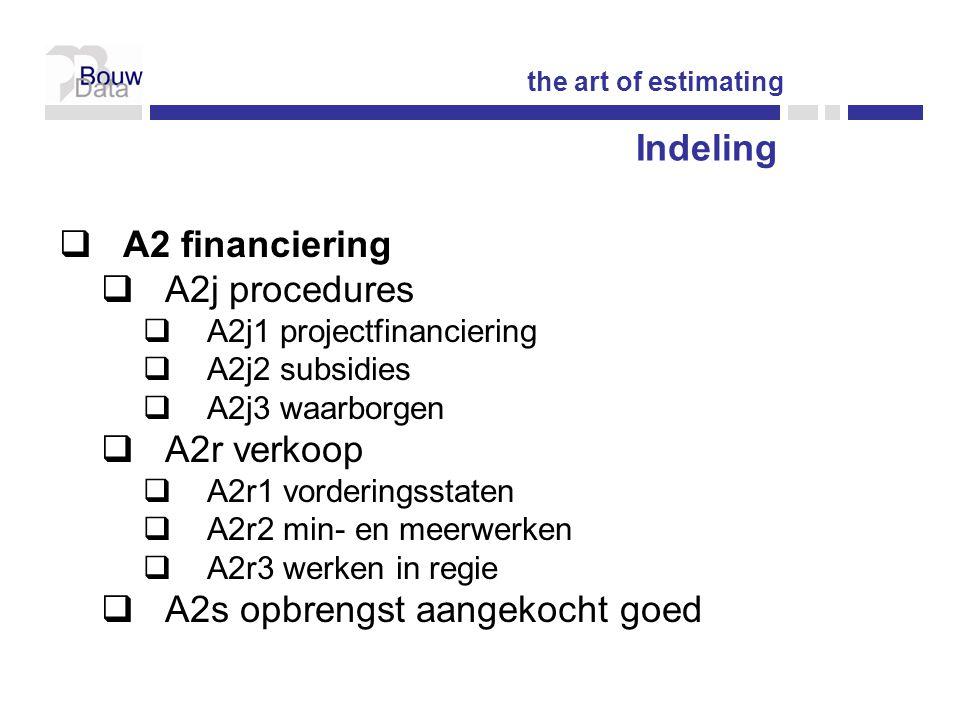 A2s opbrengst aangekocht goed