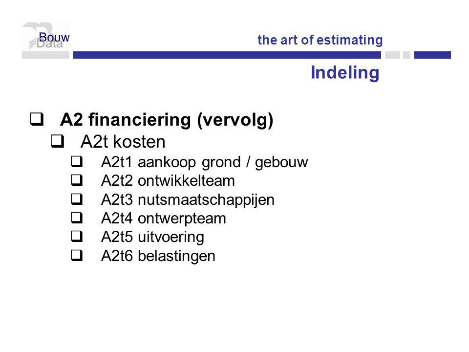 A2 financiering (vervolg) A2t kosten