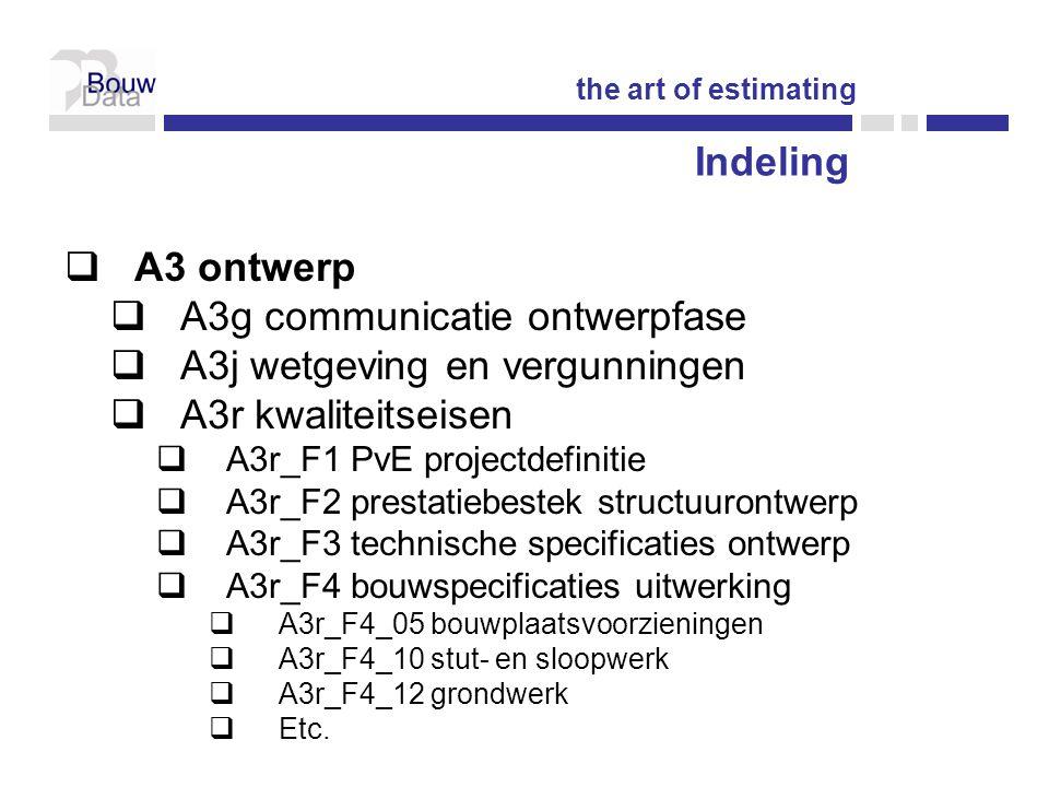 A3g communicatie ontwerpfase A3j wetgeving en vergunningen