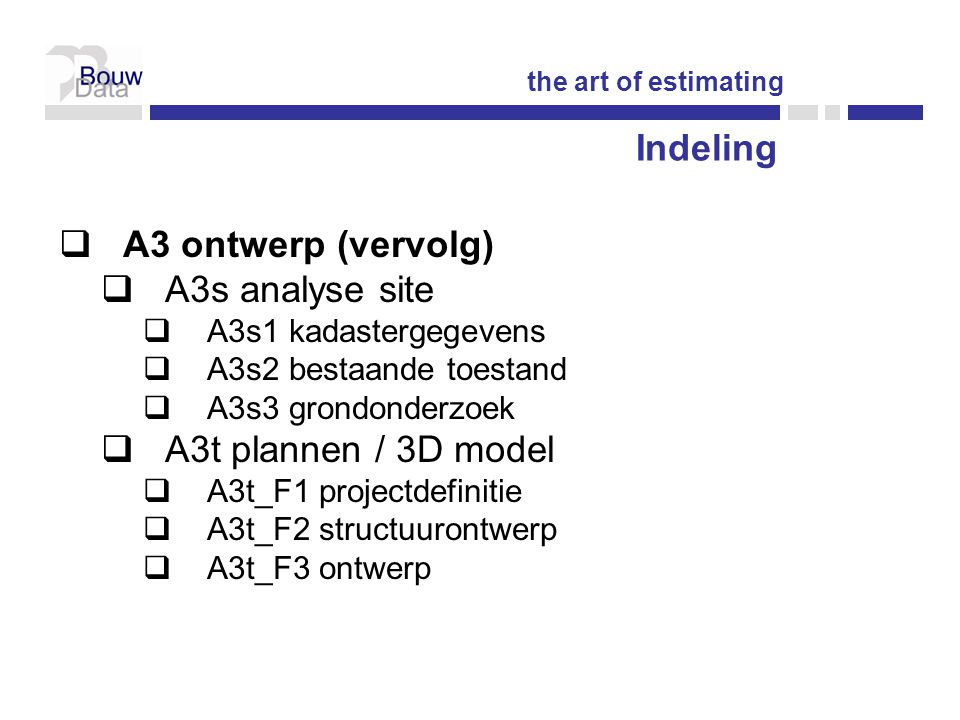 Indeling A3 ontwerp (vervolg) A3s analyse site A3t plannen / 3D model