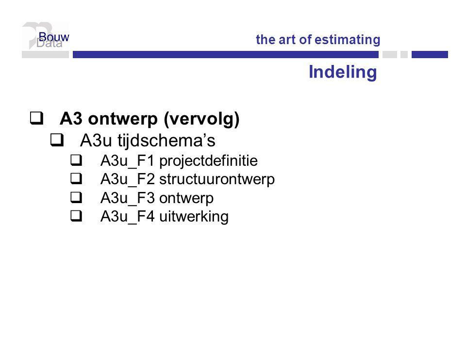 Indeling A3 ontwerp (vervolg) A3u tijdschema's A3u_F1 projectdefinitie