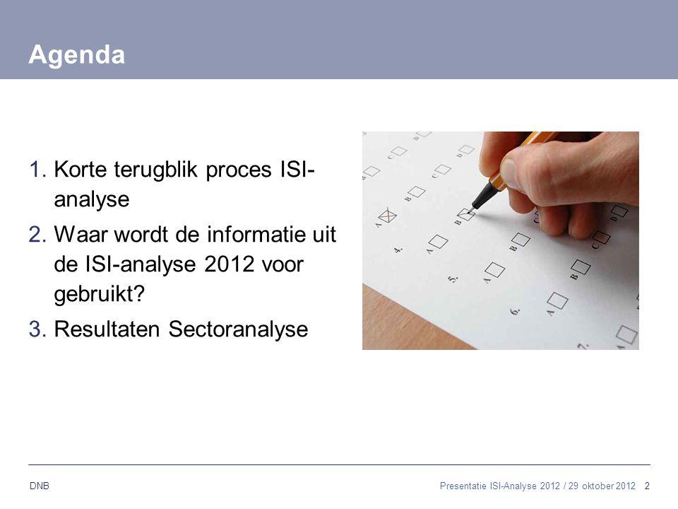 Agenda Korte terugblik proces ISI-analyse