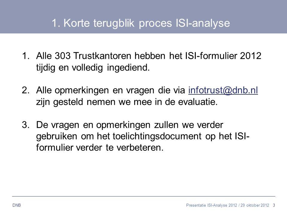 1. Korte terugblik proces ISI-analyse