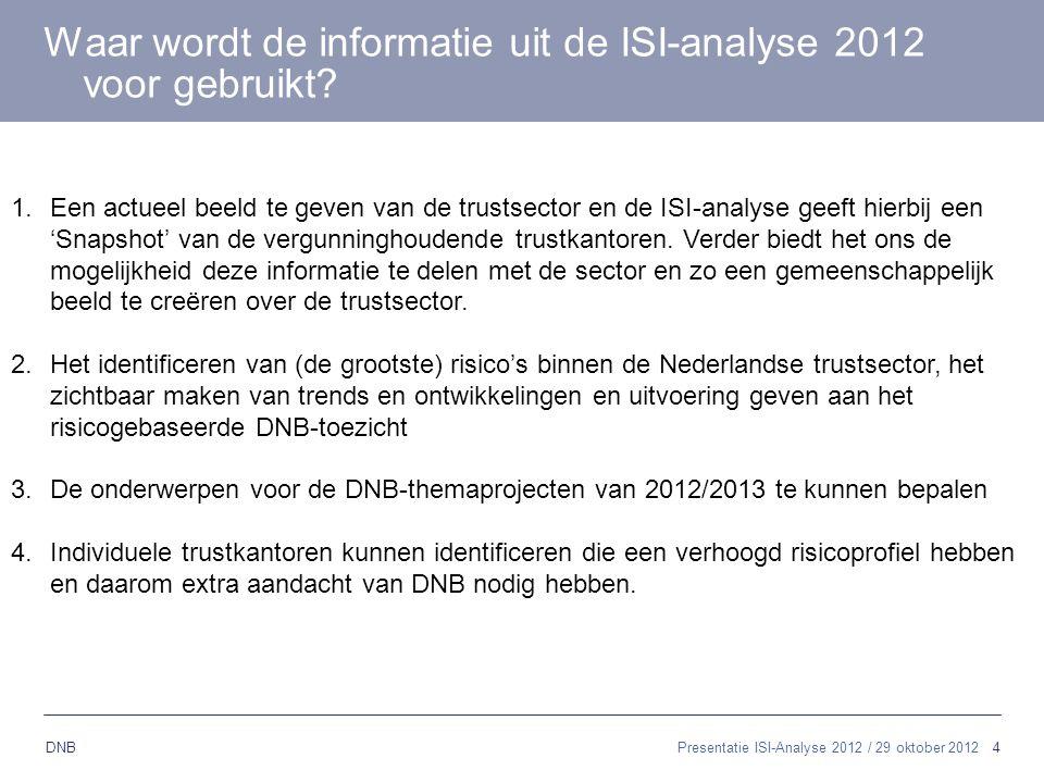 Waar wordt de informatie uit de ISI-analyse 2012 voor gebruikt