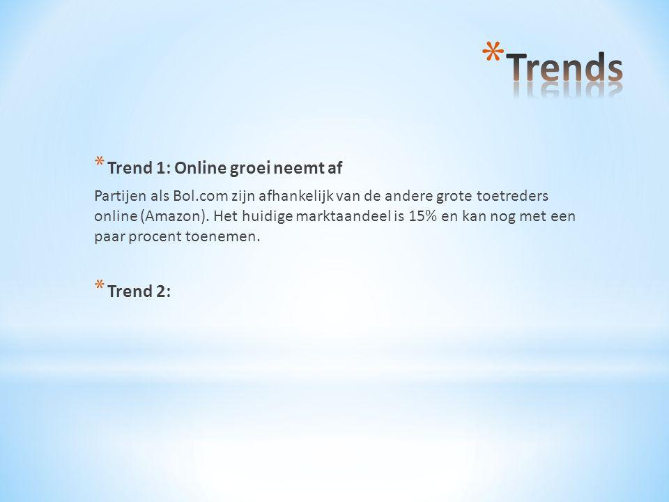 Trends Trend 1: Online groei neemt af Trend 2: